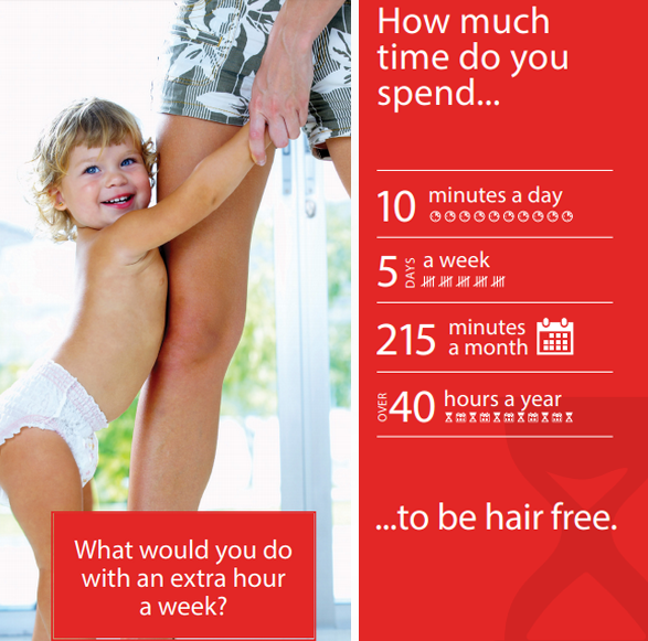 How much time do you spend...